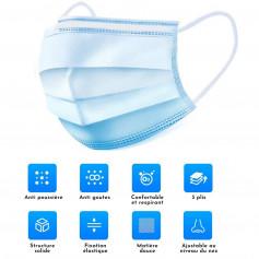 Masques chirurgicaux Type II - 3 plis à élastiques Bleu - Boîte de 50